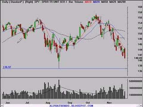 Finance Stock Trading Invest Review 11/26/07