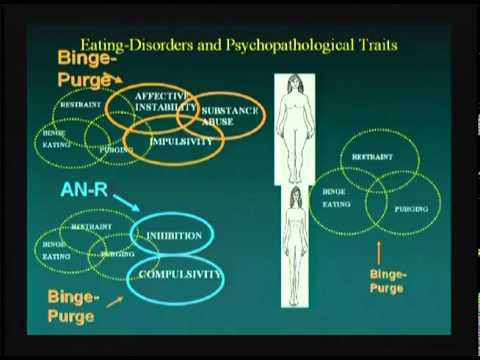 Genetic Susceptibilities, Environmental Risks and Eating Disorders (1 de 3)
