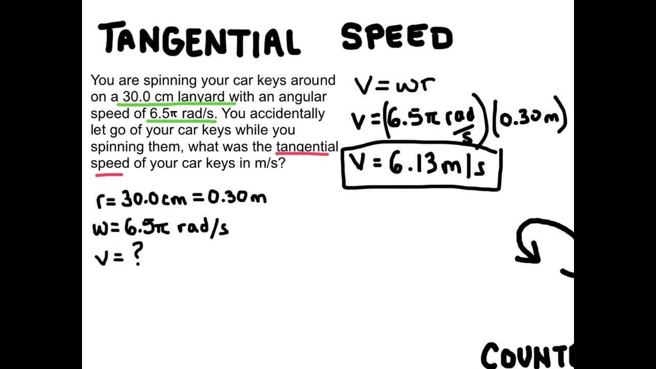 Motion Angular Velocity Angular Velocity Equation