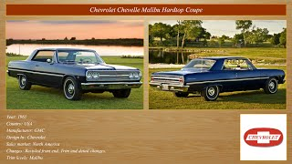 Classic Cars Collection: Chevrolet 1961-1965