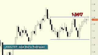 EUR/USD technical analysis: Capped at the resistance zone of 1,34-1,3420