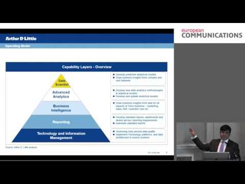 Big data seminar 2015: How to operationalise the data goldmine, by Arthur D Little's Vikram Gupta