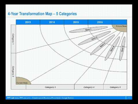 transformation maps youtube