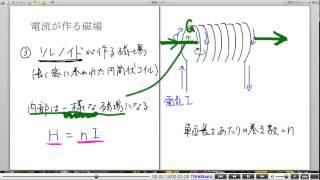 高校物理解説講義:「電流が作る磁場」講義5