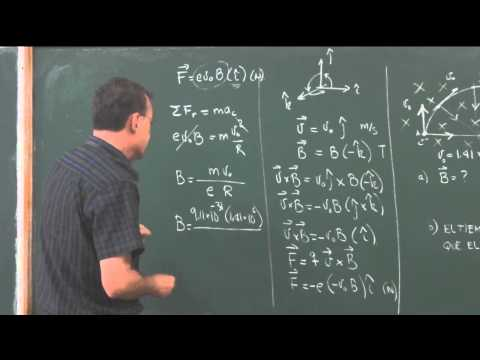 Clase 70: Movimiento de una carga puntual dentro de un Campo Magnético.