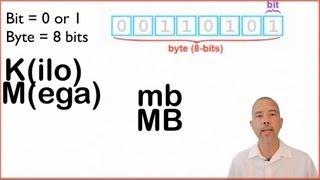 Understanding Internet Speeds