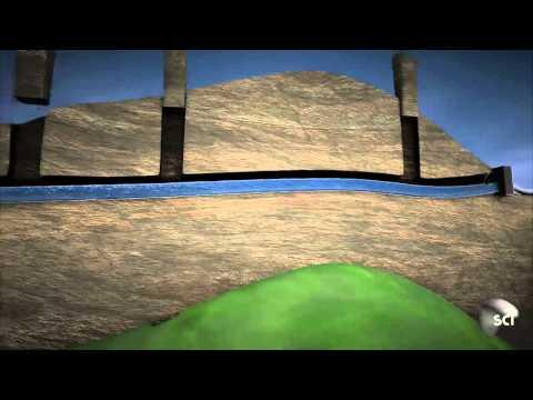 Roman Water Supply | Strip the City