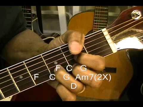 Dorable The Fray Never Say Never Guitar Chords Elaboration ...