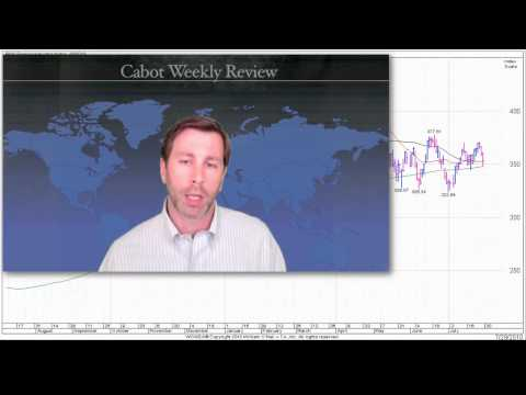 Stock Market Technical Analysis 7-30-10