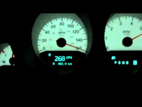 Dodge Charger R/t 5.7L Top speed