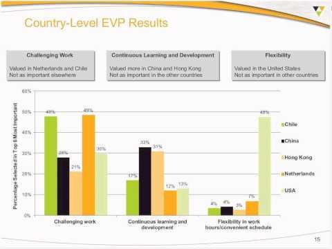 Global Leadership Essentials.wmv
