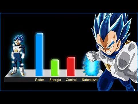 Explicación: El SSJBlue Perfecto, La nueva transformación de Vegeta - Dragon Ball Super