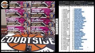 TEAM DRAW | 2018-19 Panini Prizm Fast Break Basketball 10-Box Random Team Break #17