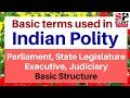Basic Concept of Indian Polity in Hindi | Indian Constitution Basic terms | parliament, Legislature thumbnail