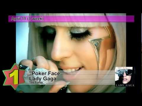 Billboard Hot 100 - No.1 Hits Songs of 2009 klip izle