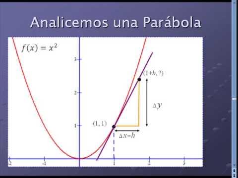 Primera derivada de una función