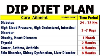 DIP Diet Plan By Dr Biswaroop Roy Chowdhury | DIP Diet Plan For Weight Loss/ PCOS/ Diabetes/ Thyroid