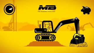 THE CRUSHING TEST! Discover how easy it's to crush with MB!
