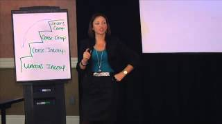Heather Christie, The Influence Coach -Resetting Your Goals-