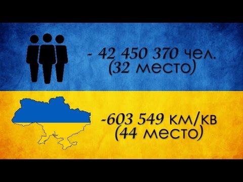 ИНТЕРЕСНЫЕ ФАКТЫ ПРО УКРАИНУ,UKRAINE!!!
