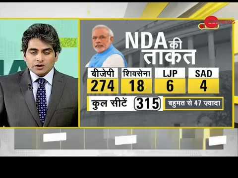DNA analysis of no-confidence motion against Modi govt