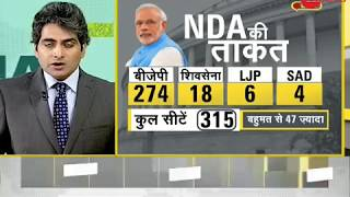 DNA analysis of no-confidence motion against Modi govt