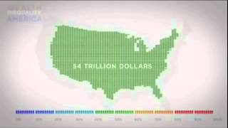 [America's Wealth Distribution-Ideal,real, & suspected] Video
