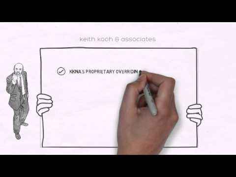 [Whiteboard Animation] Recruitment - Keith Khoo & Associates