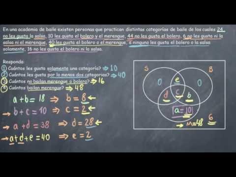 diagrama de venn 301