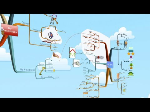 Introduction to iMindMap 6 - Mind Mapping software for Creative Thinking