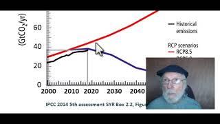 Fossil CO2 emissions set to soar