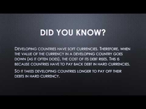 Third world Debt Crisis
