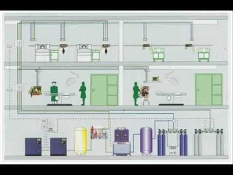 Medical Gas Systems Amp Networks Youtube