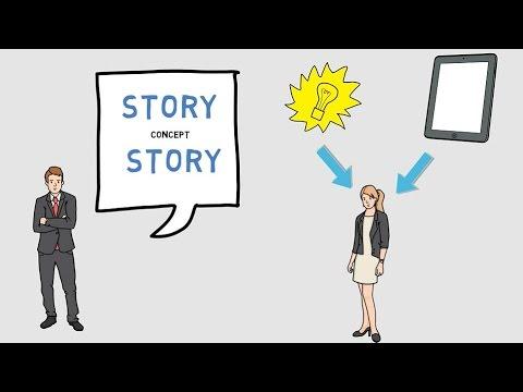 how to start off a presentation speech