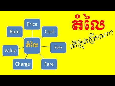 Learn English Khmer | the word Price and its synonyms