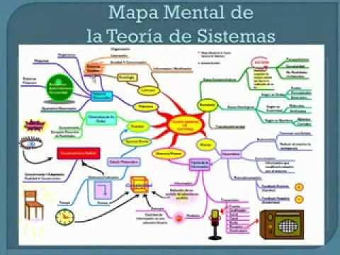 Mapas Mentales usando Mindomo.flv