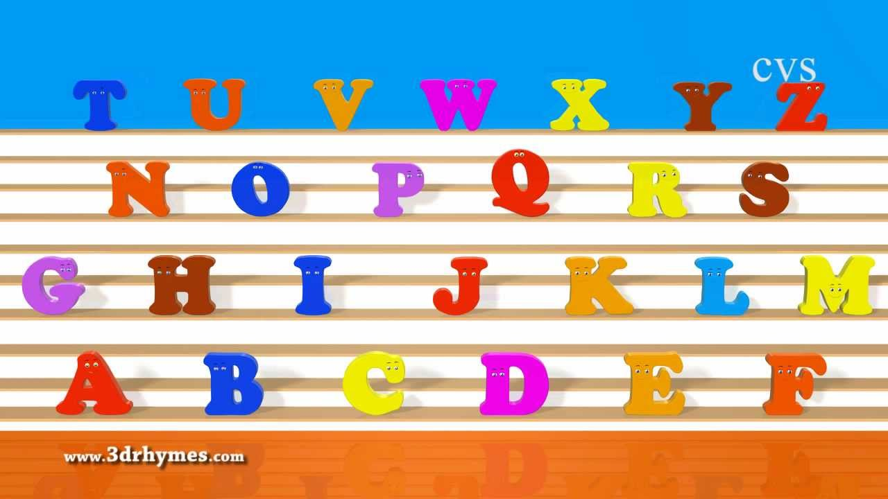 Abc Song Alphabet Songs Phonics Song For Children In