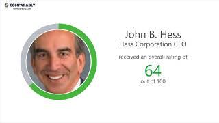 Hess Corporation Dividend Analysis - November 28, 2017
