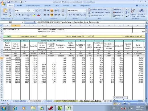 7.2 Costo Mano de Obra y FASAR