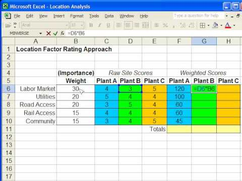 Location Factor Rating Analysis