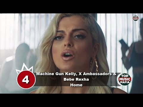 Top 10 Songs Of The Week - December 9, 2017 (Your Choice Top 10)