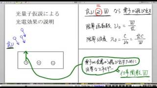 高校物理解説講義:「光電効果」講義5