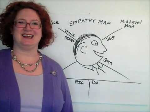 VizTip: How to use an empathy map to understand your target market