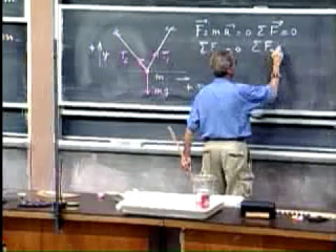 Lecture 06_ Newton's Laws.mp4