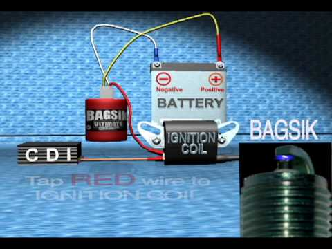 BAGSIK ULTIMATE BOOSTER HOW TO INSTALL B1