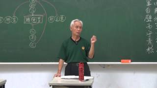 道醫研究社--養生概論--舌上的秘密(2015.05)
