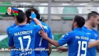 Хазар : Интер Баку