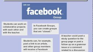 Social Networking and the Adult ESL Classroom