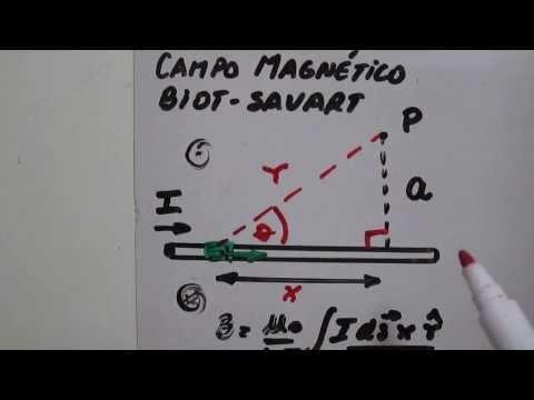 Ley de Biot Savart explicación - Campo Magnético generado por un alambre en sus cercanías