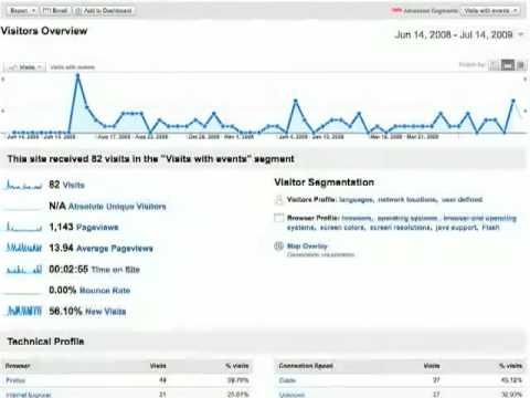 tracking-events-using-advanced-segments-in-google-analytics.html